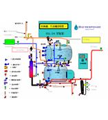 美国Bio-Response Solutions 生物污水灭活系统(简称EDS系统)