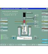 瑞士Premex全程监控软件Allview
