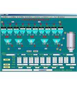 供应工业自动配料系统