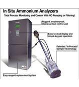 美国InsiteIG密特可在线氨氮分析仪Myratek AD-2000