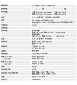 选频电平表 型号:LJH08-JH5014