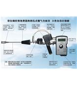 消压式烟气分析仪