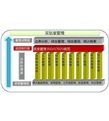 第三方检测机构实验室信息管理系统