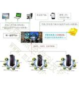 智能機房微環境熱量綜合監控方案