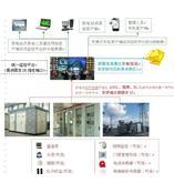 數據主動上發式變電站動環監控系統