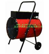 供應工業熱風機SHL3