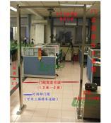 H7N9监测体温红外门式测温仪