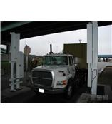 SGS II 系列通道式辐射检测系统